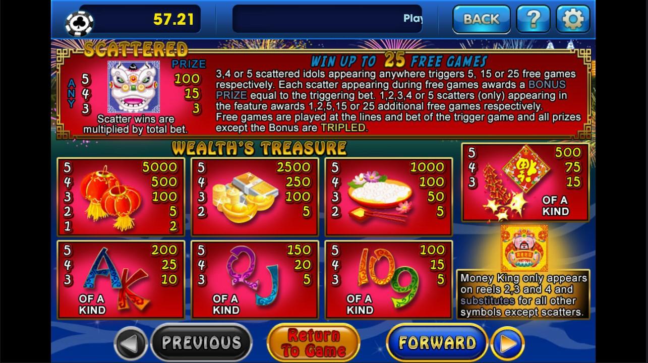 Wealth Treasure